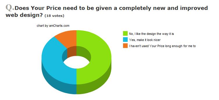 design q1
